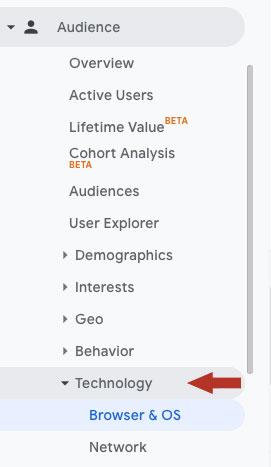 google analytics browser & os
